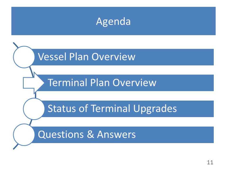 Agenda Vessel Plan Overview Terminal Plan Overview Status of Terminal Upgrades Questions & Answers 11