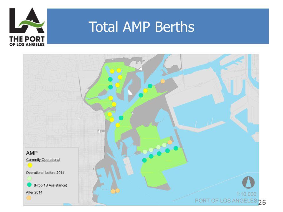 Total AMP Berths 26
