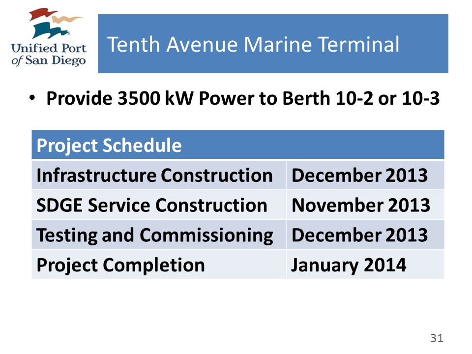 Tenth Avenue Marine Terminal Provide 3500 kW Power to Berth 10-2 or 10-3 31 Project Schedule Infrastructure ConstructionDecember 2013 SDGE Service Con