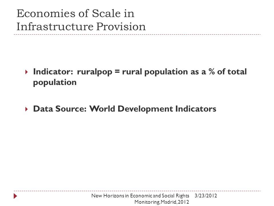 Economies of Scale in Infrastructure Provision 3/23/2012New Horizons in Economic and Social Rights Monitoring, Madrid, 2012  Indicator: ruralpop = rural population as a % of total population  Data Source: World Development Indicators