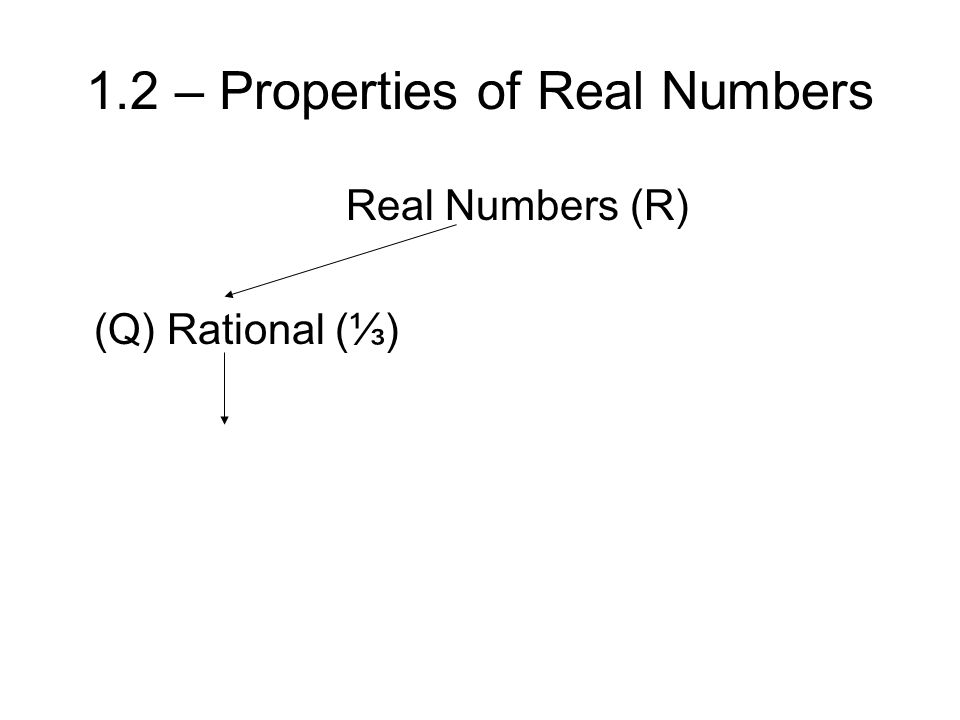 1.2 – Properties of Real Numbers Real Numbers (R) (Q) Rational (⅓)