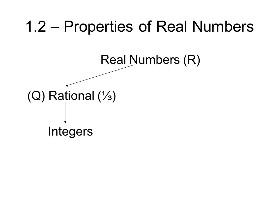 1.2 – Properties of Real Numbers Real Numbers (R) (Q) Rational (⅓) Integers