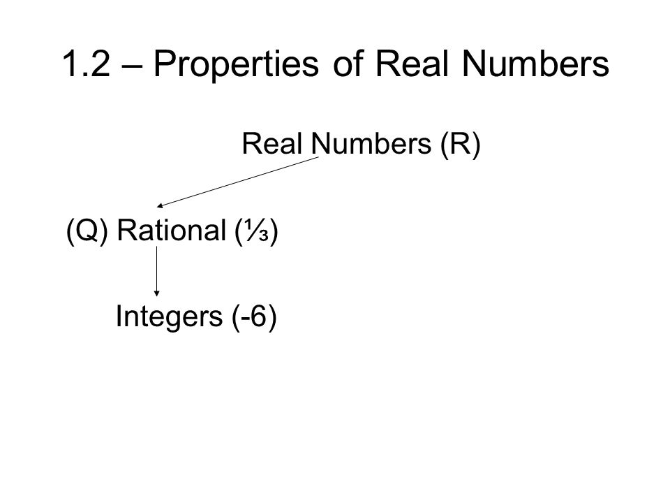 1.2 – Properties of Real Numbers Real Numbers (R) (Q) Rational (⅓) Integers (-6)