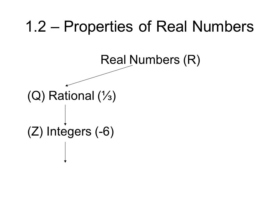 1.2 – Properties of Real Numbers Real Numbers (R) (Q) Rational (⅓) (Z) Integers (-6)