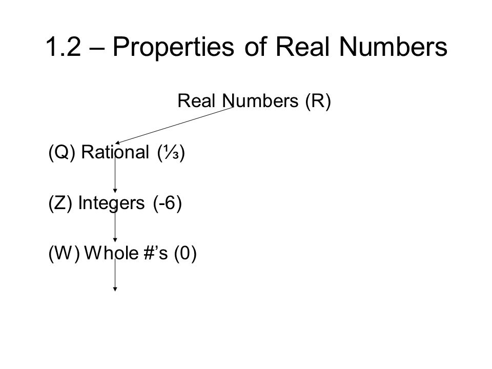 1.2 – Properties of Real Numbers Real Numbers (R) (Q) Rational (⅓) (Z) Integers (-6) (W) Whole #'s (0)