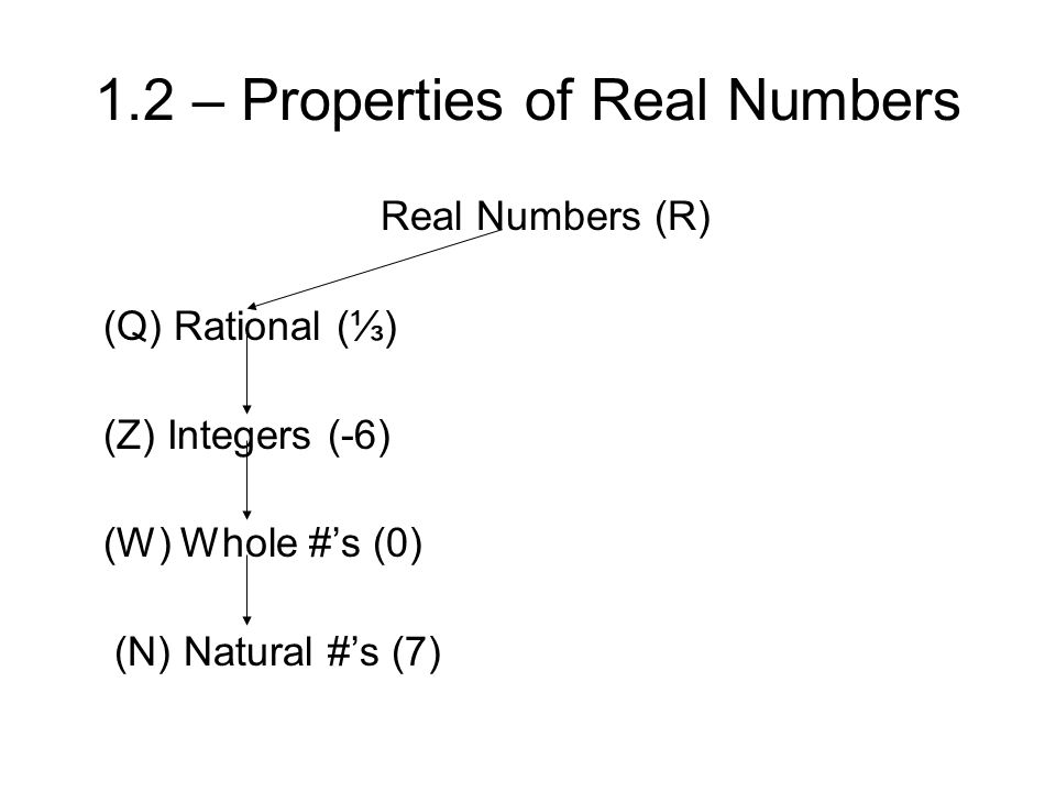 1.2 – Properties of Real Numbers Real Numbers (R) (Q) Rational (⅓) (Z) Integers (-6) (W) Whole #'s (0) (N) Natural #'s (7)