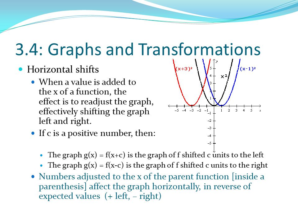 3.4: Graphs and Transformations Horizontal shifts When a value is added to the x of a function, the effect is to readjust the graph, effectively shift