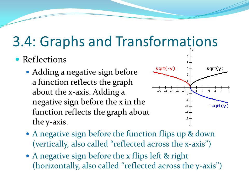 3.4: Graphs and Transformations Reflections Adding a negative sign before a function reflects the graph about the x-axis. Adding a negative sign befor