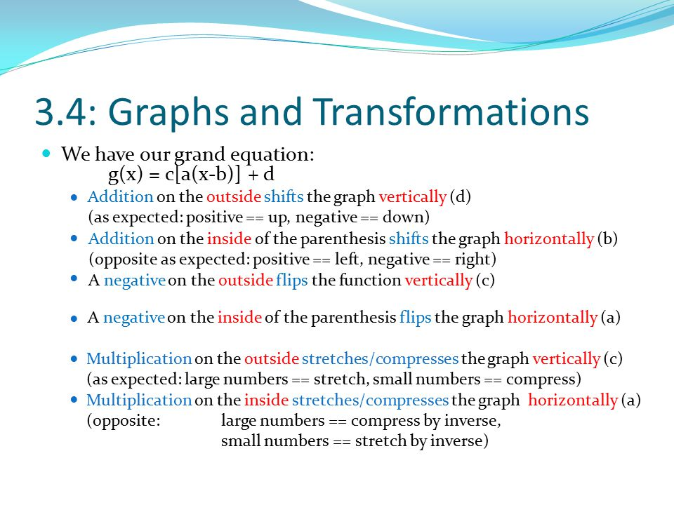 3.4: Graphs and Transformations We have our grand equation: g(x) = c[a(x-b)] + d Addition on the outside shifts the graph vertically (d) (as expected: