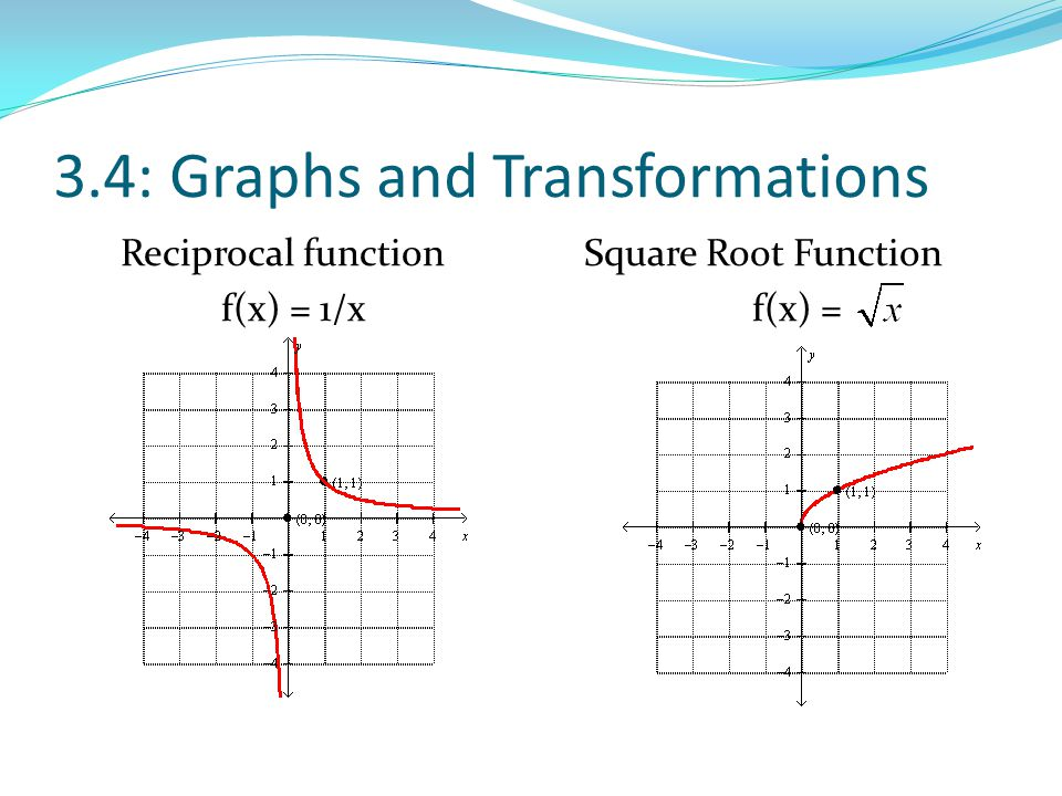 3.4: Graphs and Transformations Reciprocal function Square Root Function f(x) = 1/xf(x) =