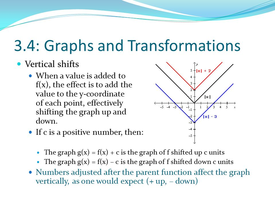 3.4: Graphs and Transformations Vertical shifts When a value is added to f(x), the effect is to add the value to the y-coordinate of each point, effec