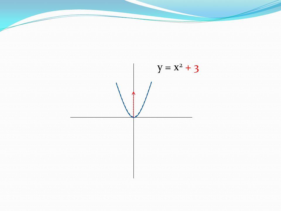 y = x 2 + 3