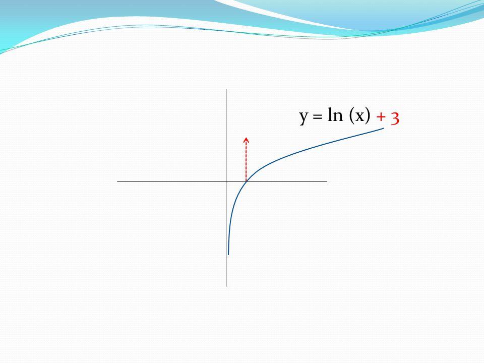 y = ln (x) + 3