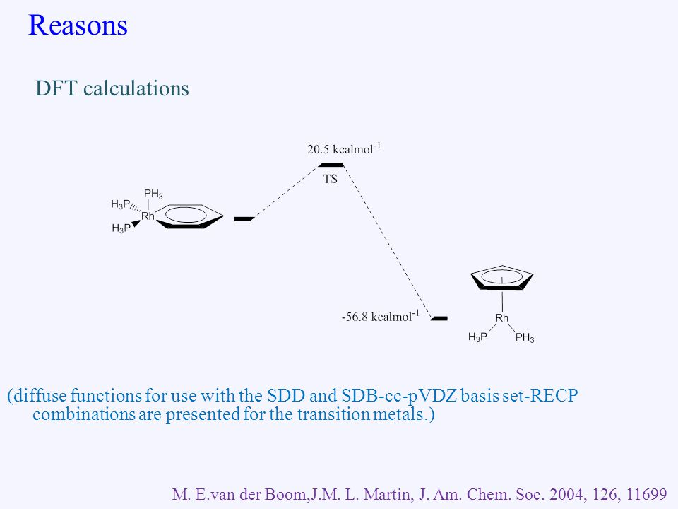 Reasons DFT calculations (diffuse functions for use with the SDD and SDB-cc-pVDZ basis set-RECP combinations are presented for the transition metals.) M.
