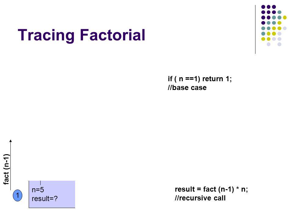 n=5 result=. n=4 result=. n=3 result= . n=2 result= .
