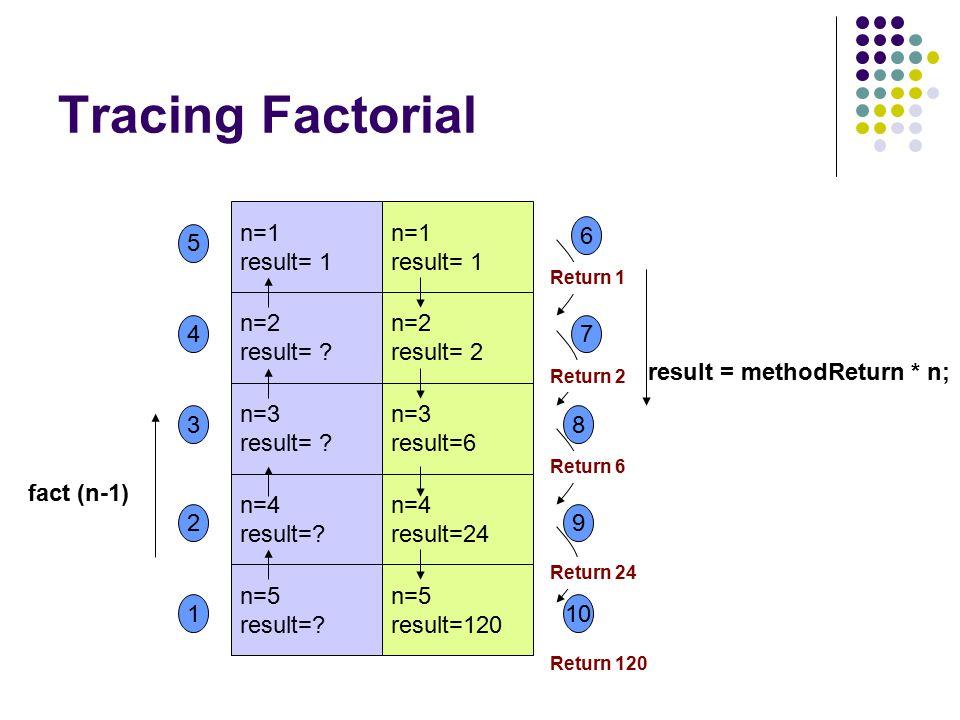 Tracing Factorial fact (n-1) result = methodReturn * n; n=5 result=.
