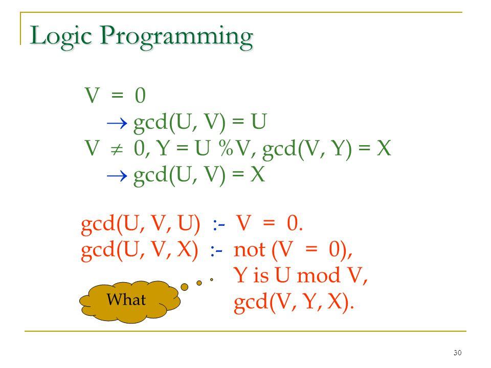 30 Logic Programming gcd(U, V, U) :- V = 0.