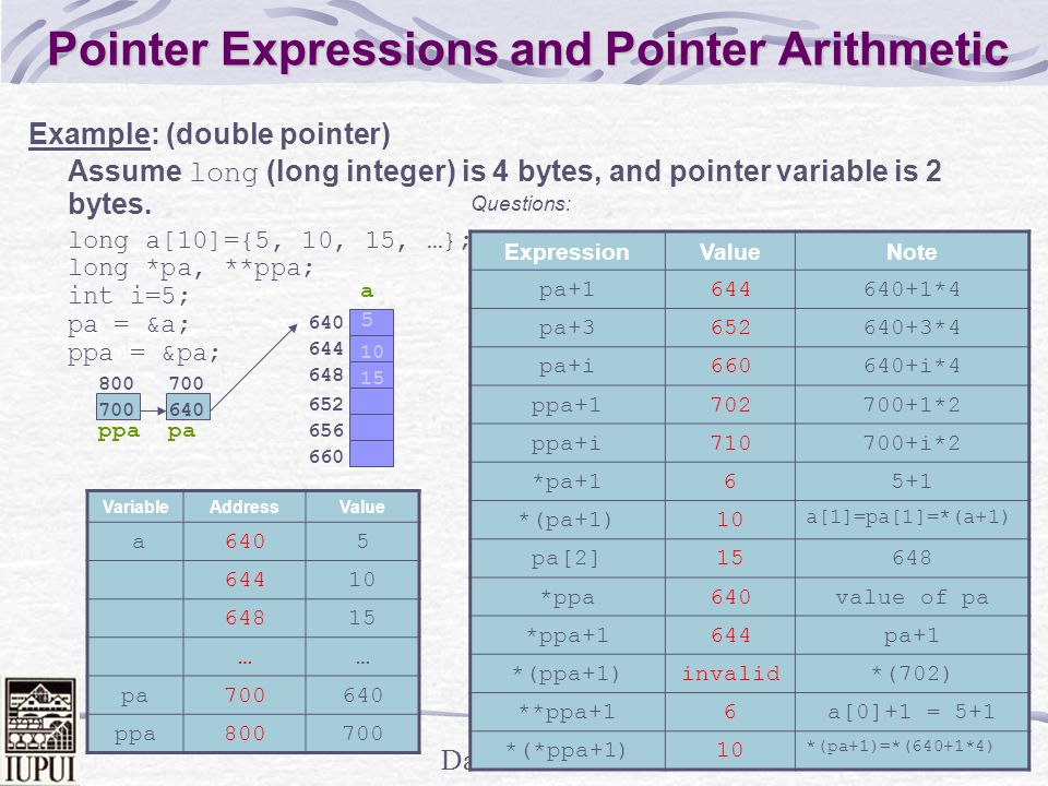 Dale Roberts Example: (double pointer) Assume long (long integer) is 4 bytes, and pointer variable is 2 bytes.