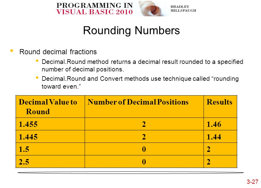 3-27 3- Rounding Numbers Round decimal fractions Decimal.Round method returns a decimal result rounded to a specified number of decimal positions. Dec