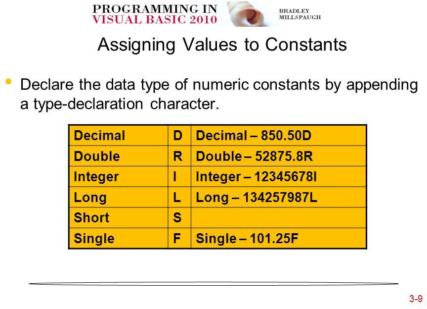 3-9 3- Assigning Values to Constants DecimalDDecimal – 850.50D DoubleRDouble – 52875.8R IntegerIInteger – 12345678I LongLLong – 134257987L ShortS SingleFSingle – 101.25F Declare the data type of numeric constants by appending a type-declaration character.