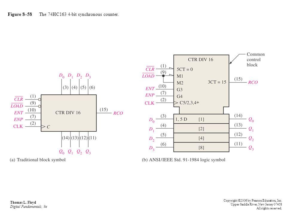 Figure 8–58 The 74HC163 4-bit synchronous counter. Thomas L. Floyd Digital Fundamentals, 9e Copyright ©2006 by Pearson Education, Inc. Upper Saddle Ri