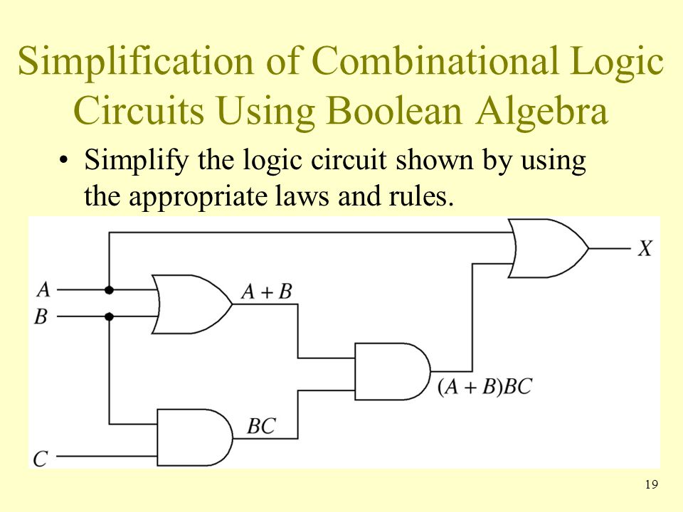 Simplification of Combinational Logic Circuits Using Boolean Algebra Simplify the logic circuit shown by using the appropriate laws and rules. 19