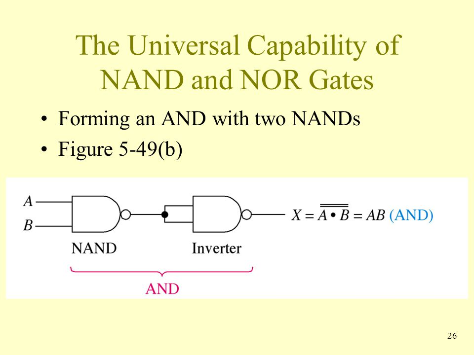 The Universal Capability of NAND and NOR Gates Forming an AND with two NANDs Figure 5-49(b) 26