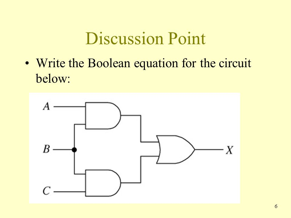 Discussion Point Which Boolean laws are illustrated below.
