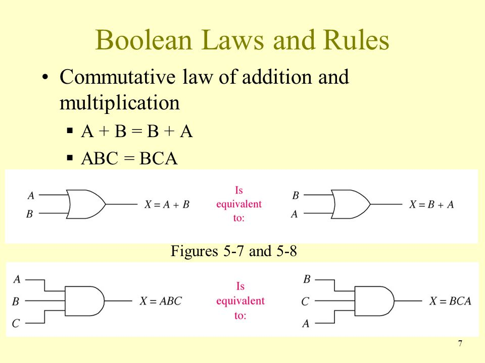 Simplification of Combinational Logic Circuits Using Boolean Algebra Equivalent circuits can be formed with fewer gates Cost is reduced Reliability is improved Use laws and rules of Boolean Algebra 18