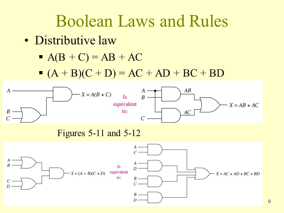 Simplification of Combinational Logic Circuits Using Boolean Algebra Simplify the logic circuit shown by using the appropriate laws and rules.