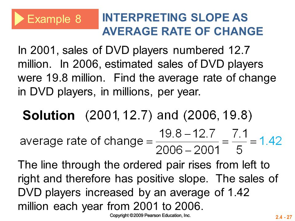 2.4 - 27 Example 8 INTERPRETING SLOPE AS AVERAGE RATE OF CHANGE In 2001, sales of DVD players numbered 12.7 million. In 2006, estimated sales of DVD p