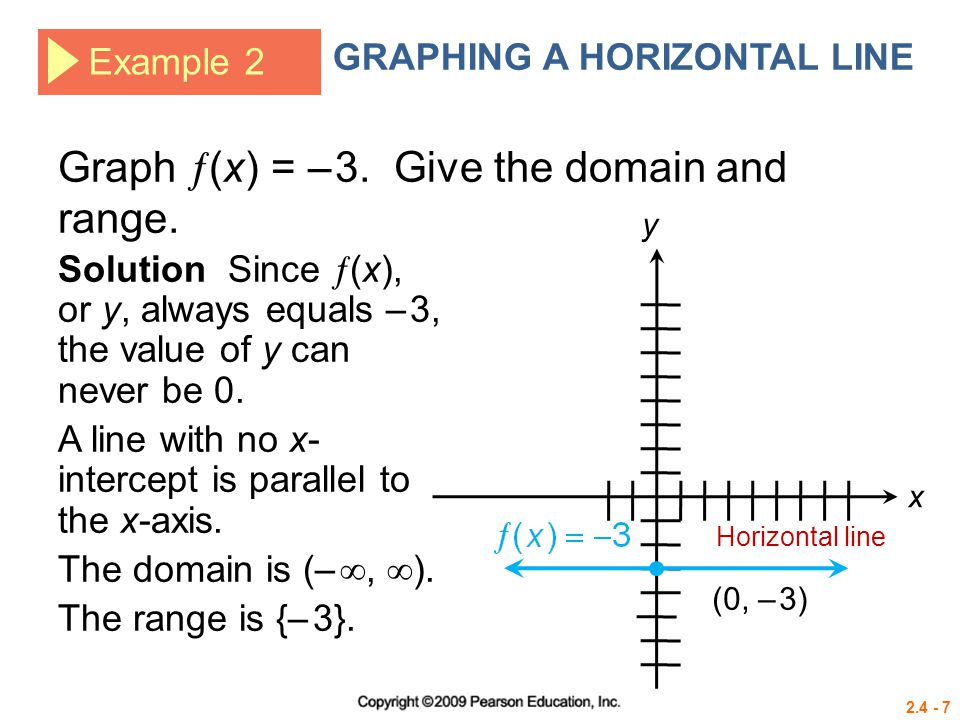2.4 - 7 Example 2 GRAPHING A HORIZONTAL LINE Graph  (x) = – 3. Give the domain and range. Solution Since  (x), or y, always equals – 3, the value of