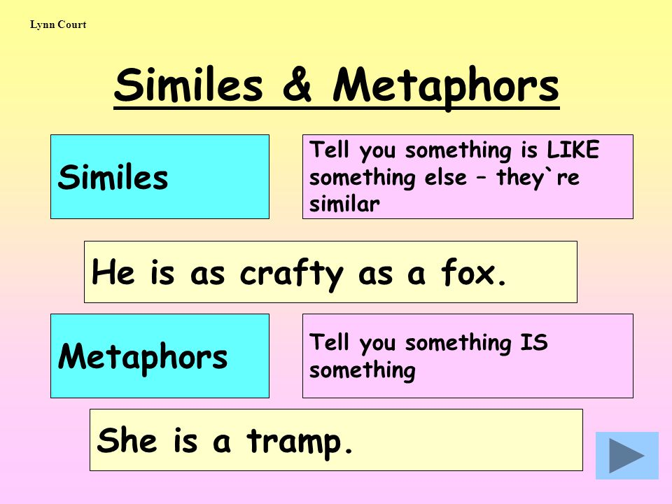 Similes & Metaphors Similes Metaphors Tell you something is LIKE something else – they`re similar Tell you something IS something He is as crafty as a fox.