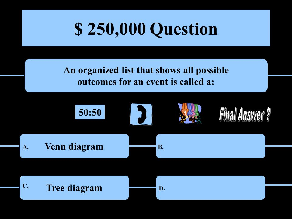 $ 250,000 Question An organized list that shows all possible outcomes for an event is called a: Venn diagramCircle graph Tree diagramBar graph A.B.