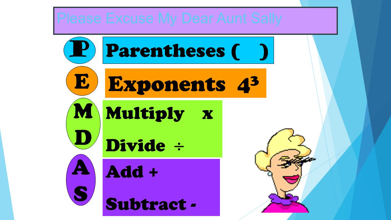 Add + Subtract - Multiply x Divide  Please Excuse My Dear Aunt Sally P E MDMD ASAS Parentheses ( ) Exponents 4 3