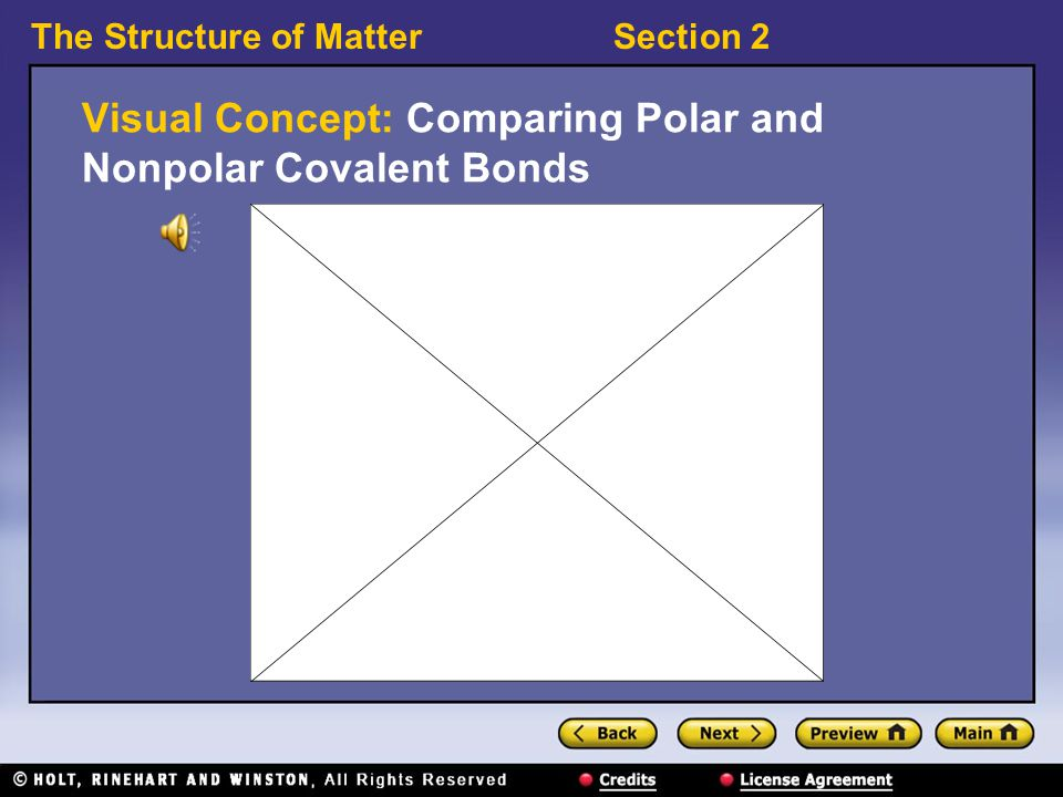 The Structure of MatterSection 2 Covalent Bonds, continued Atoms do not always share electrons equally.
