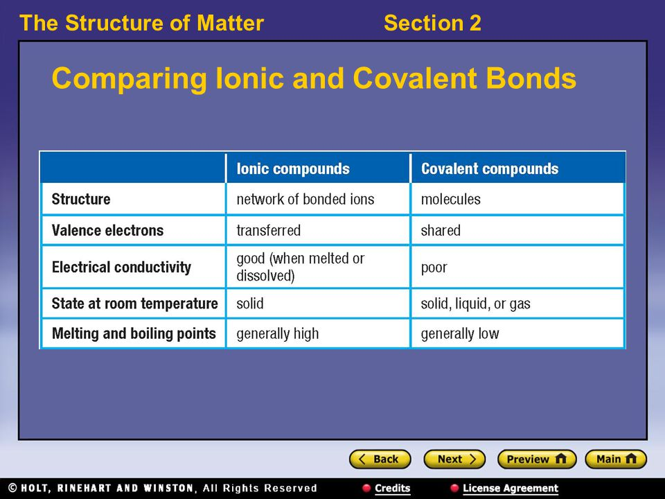 The Structure of MatterSection 2 Why Do Chemical Bonds Form.