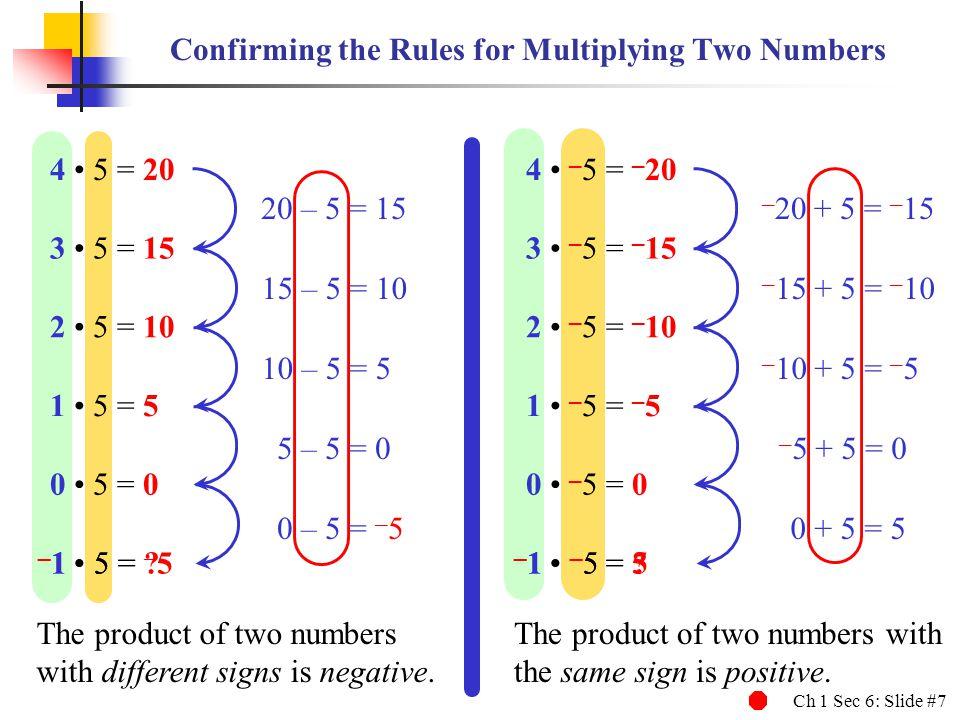Ch 1 Sec 6: Slide #7 – 1 – 5 = 5 – 1 5 = .