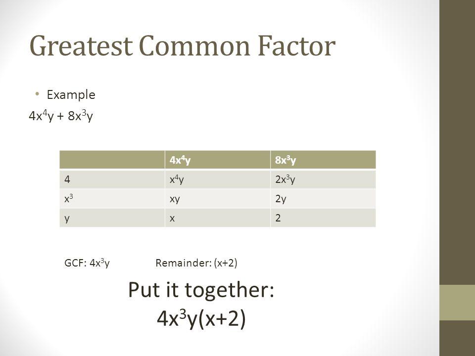 Greatest Common Factor Example 4x 4 y + 8x 3 y 4x 4 y8x 3 y 4x 4 y8x 3 y 4 4x 4 y8x 3 y 4x4yx4y2x 3 y 4x 4 y8x 3 y 4x4yx4y2x 3 y x3x3 4x 4 y8x 3 y 4x4yx4y2x 3 y x3x3 xy2y 4x 4 y8x 3 y 4x4yx4y2x 3 y x3x3 xy2y y 4x 4 y8x 3 y 4x4yx4y2x 3 y x3x3 xy2y yx2 GCF: 4x 3 yRemainder: (x+2) Put it together: 4x 3 y(x+2)