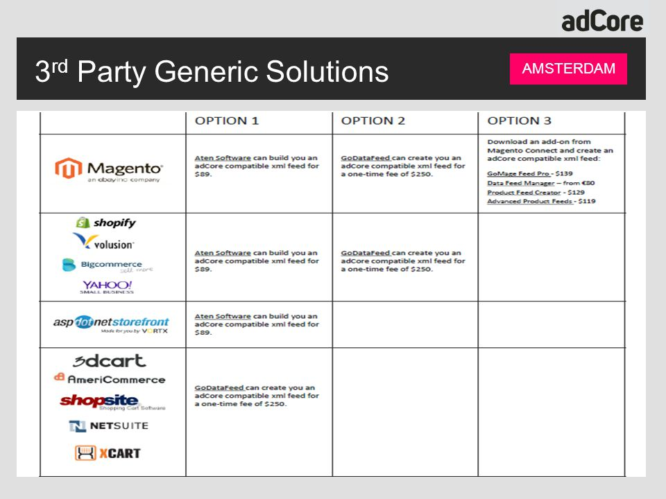 3 rd Party Generic Solutions AMSTERDAM