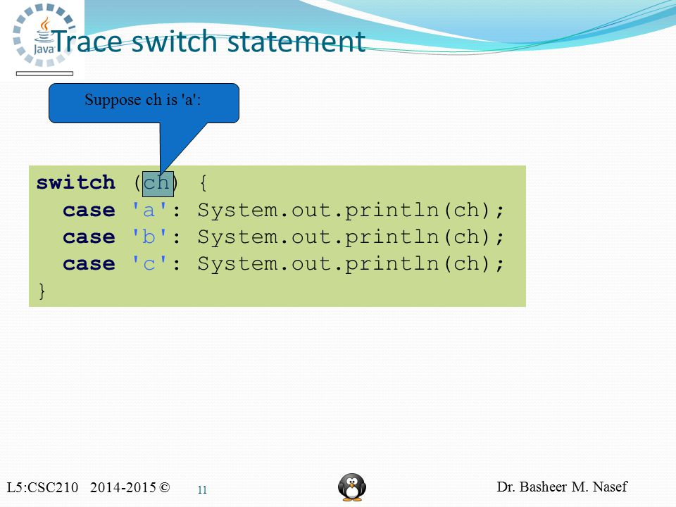 L5:CSC210 2014-2015 © Dr. Basheer M. Nasef 11 Trace switch statement switch (ch) { case 'a': System.out.println(ch); case 'b': System.out.println(ch);