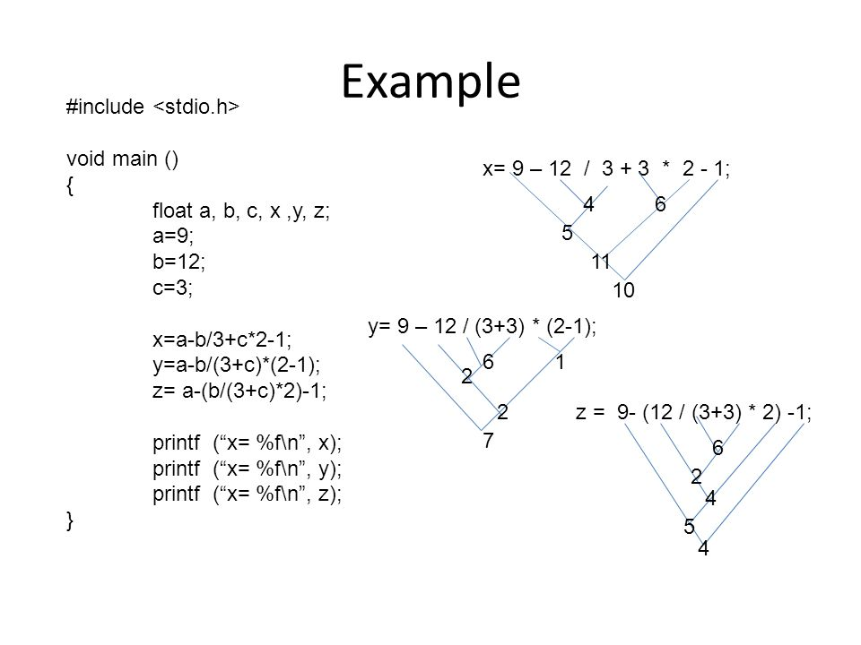Example #include void main () { float a, b, c, x,y, z; a=9; b=12; c=3; x=a-b/3+c*2-1; y=a-b/(3+c)*(2-1); z= a-(b/(3+c)*2)-1; printf ( x= %f\n , x); printf ( x= %f\n , y); printf ( x= %f\n , z); } x= 9 – 12 / 3 + 3 * 2 - 1; 46 5 11 10 y= 9 – 12 / (3+3) * (2-1); 61 2 2 7 z = 9- (12 / (3+3) * 2) -1; 6 2 4 5 4
