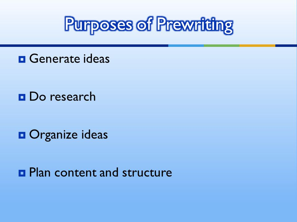  Generate ideas  Do research  Organize ideas  Plan content and structure