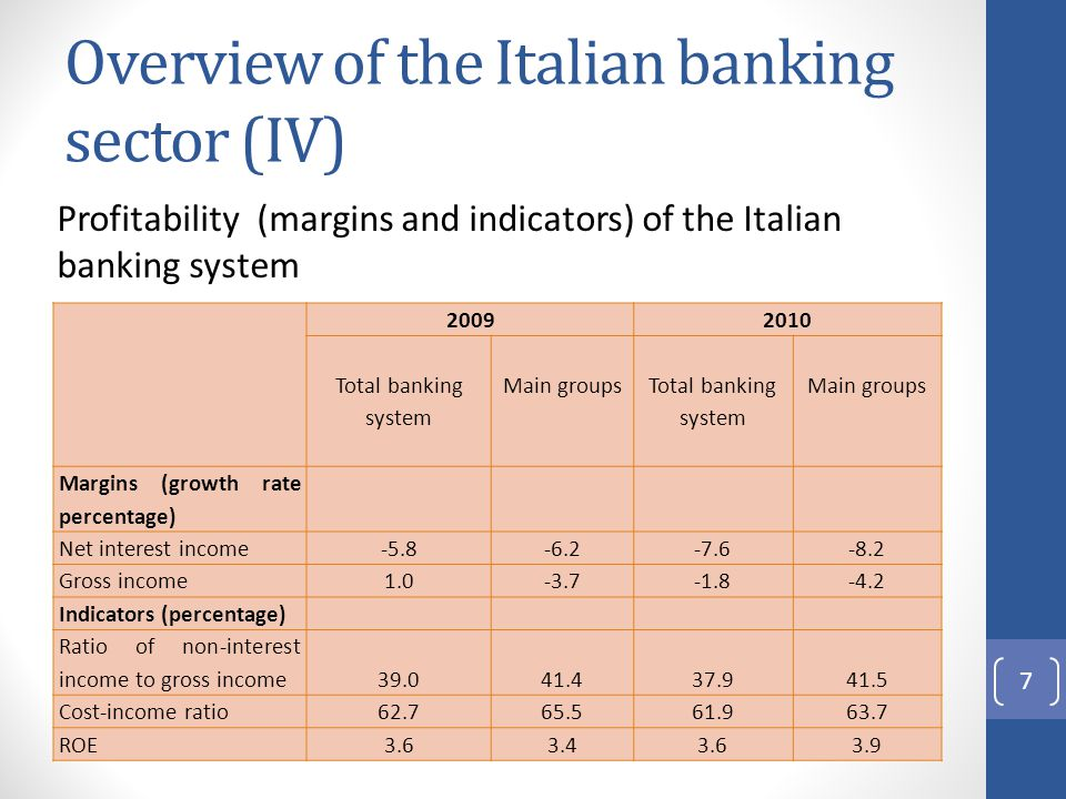 Overview of the Italian banking sector (IV) 7 2009 2010 Total banking system Main groups Total banking system Main groups Margins (growth rate percentage) Net interest income-5.8-6.2 -7.6-8.2 Gross income1.0-3.7 -1.8-4.2 Indicators (percentage) Ratio of non-interest income to gross income 39.0 41.4 37.9 41.5 Cost-income ratio62.765.5 61.963.7 ROE3.63.4 3.63.9 Profitability (margins and indicators) of the Italian banking system