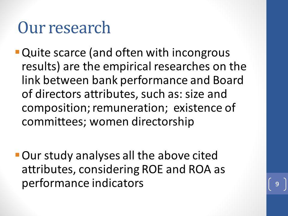 Conclusion 20 Hypothesis ROAROE 1.