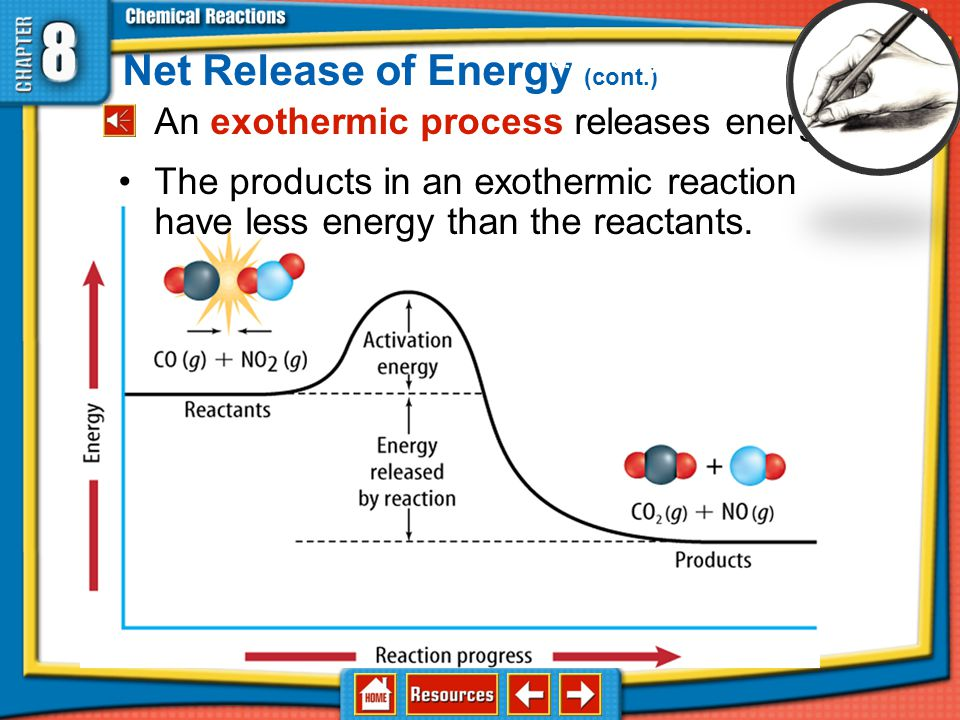 Net Energy During a chemical reaction, reactant bonds are broken and product bonds are formed: –Breaking bonds releases energy.