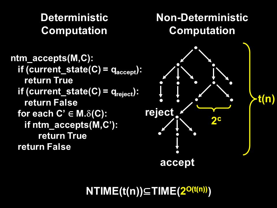 Non-Deterministic Computation accept reject ntm_accepts(M,C): if (current_state(C) = q accept ): return True if (current_state(C) = q reject ): return False for each C' ∈ M.