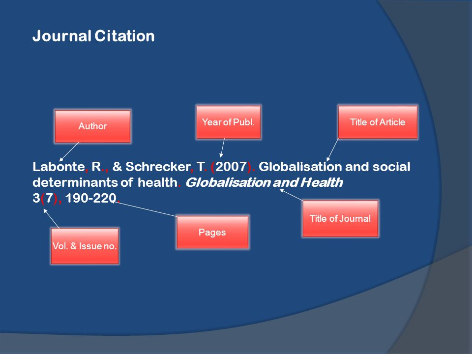 Journal Citation Labonte, R., & Schrecker, T. (2007).
