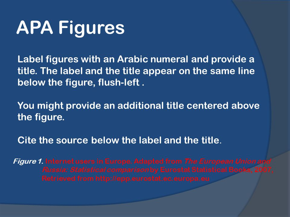 APA Figures Label figures with an Arabic numeral and provide a title.