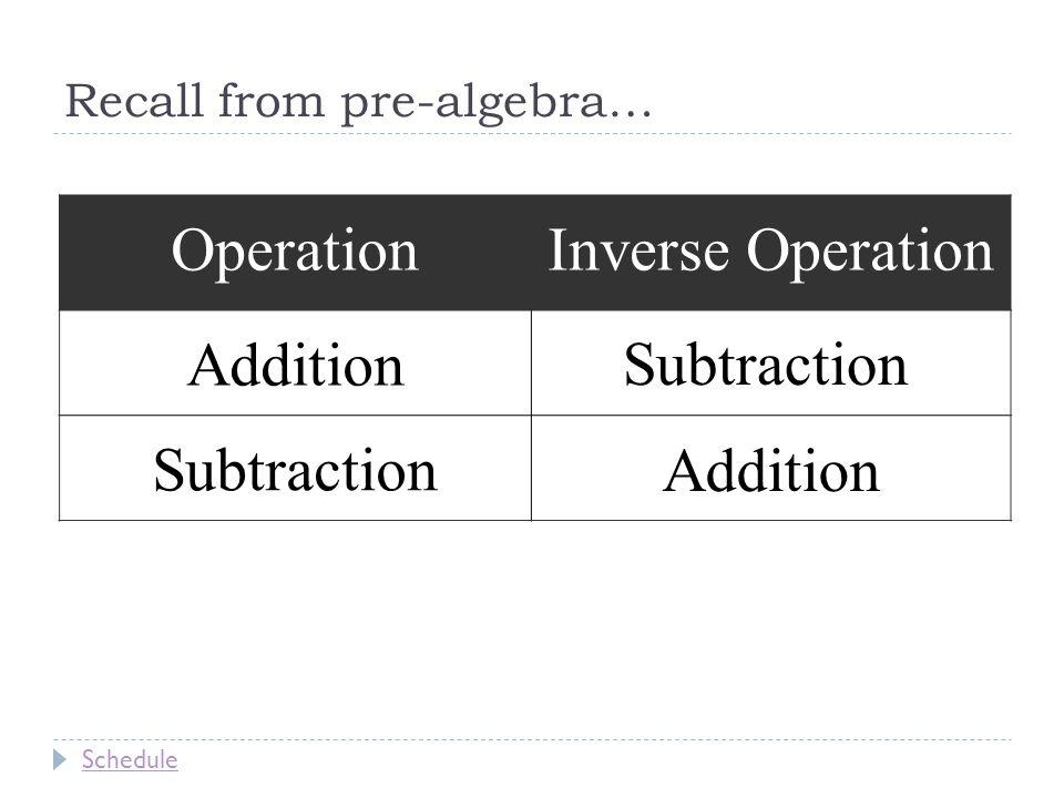 Recall from pre-algebra… Schedule OperationInverse Operation Addition Subtraction Subtraction Addition